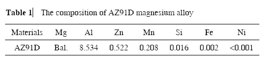 composition of AZ91D magnesium alloy