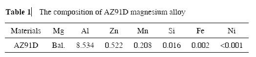 composition of AZ91D magnesium alloy