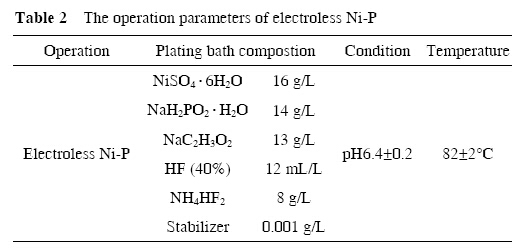 operation parameters for electroless Ni-P