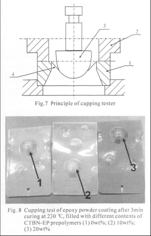 Adhesion of FBE powder coating