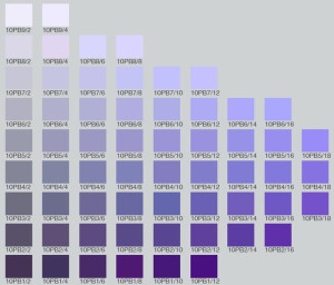 munsell color chart