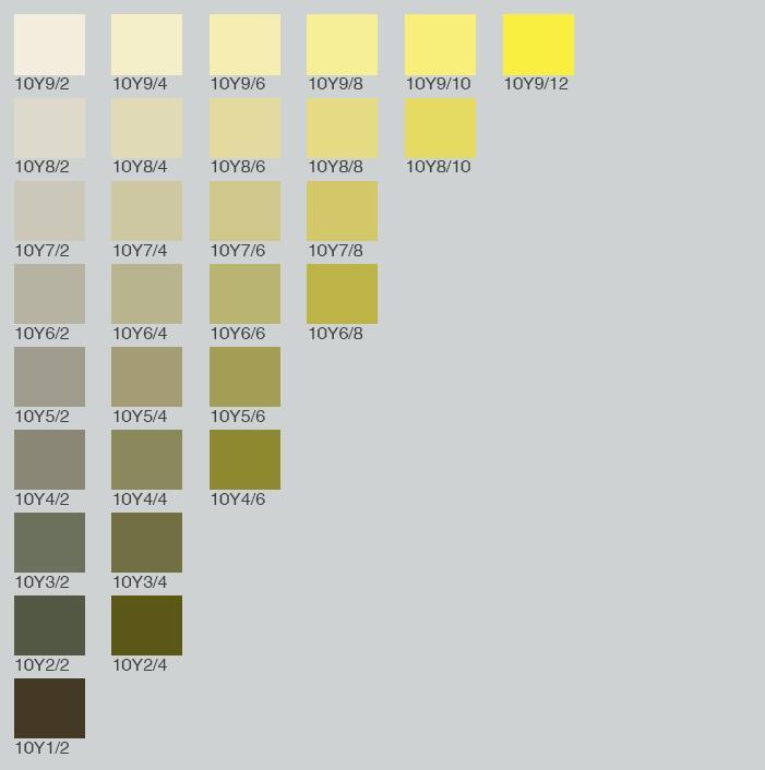 munsell_green_yellow2