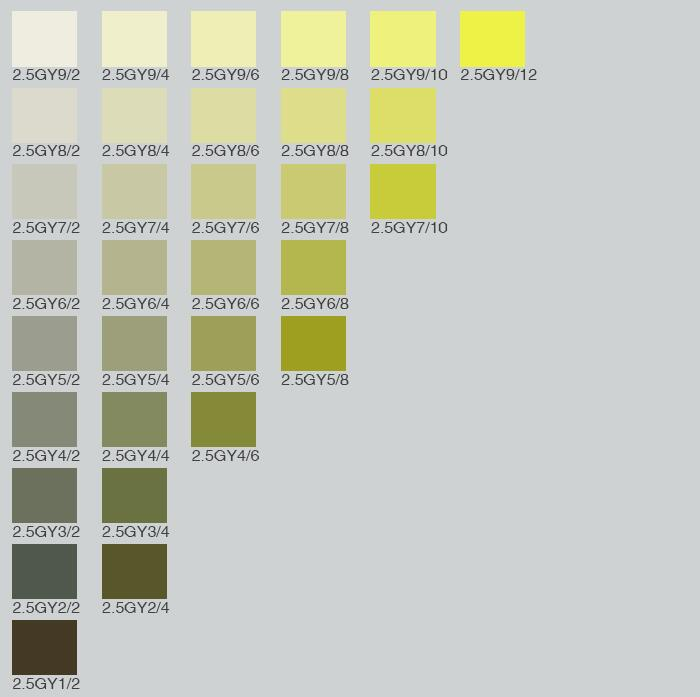 Munsell Color Card Munsell Color Chart Part 3