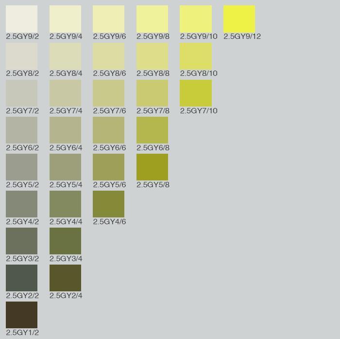 munsell_green_yellow3