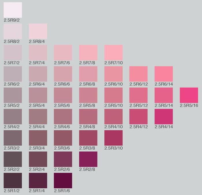 Munsell Color Card 2.5R1/2 2.5R1/4 2.5R1/6 2.5R2/2 2.5R2/4 2.5R2/6 2.5R2/8 2.5R3/2 2.5R3/4 2.5R3/6 2.5R3/8 2.5R3/10 2.5R4/2 2.5R4/4 2.5R4/6 2.5R4/8 2.5R4/10 2.5R4/12 2.5R4/14 2.5R5/2 2.5R5/4 2.5R5/6 2.5R5/8 2.5R5/10 2.5R5/12 2.5R5/14 2.5R5/16 2.5R6/2 2.5R6/4 2.5R6/6 2.5R6/8 2.5R6/10 2.5R6/12 2.5R6/14 2.5R7/2 2.5R7/4 2.5R7/6 2.5R7/8 2.5R7/10 2.5R8/2 2.5R8/4 2.5R9/2