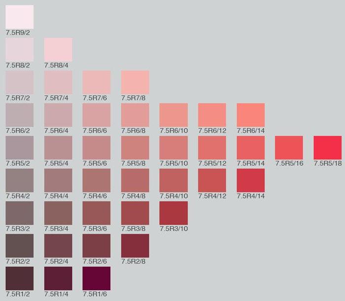 Munsell Color Card 7.5R1/2 7.5R1/4 7.5R1/6 7.5R2/2 7.5R2/4 7.5R2/6 7.5R2/8 7.5R3/2 7.5R3/4 7.5R3/6 7.5R3/8 7.5R3/10 7.5R4/2 7.5R4/4 7.5R4/6 7.5R4/8 7.5R4/10 7.5R4/12 7.5R4/14 7.5R5/2 7.5R5/4 7.5R5/6 7.5R5/8 7.5R5/10 7.5R5/12 7.5R5/14 7.5R5/16 7.5R5/18 7.5R6/2 7.5R6/4 7.5R6/6 7.5R6/8 7.5R6/10 7.5R6/12 7.5R6/14 7.5R7/2 7.5R7/4 7.5R7/6 7.5R7/8 7.5R8/2 7.5R8/4 7.5R9/2