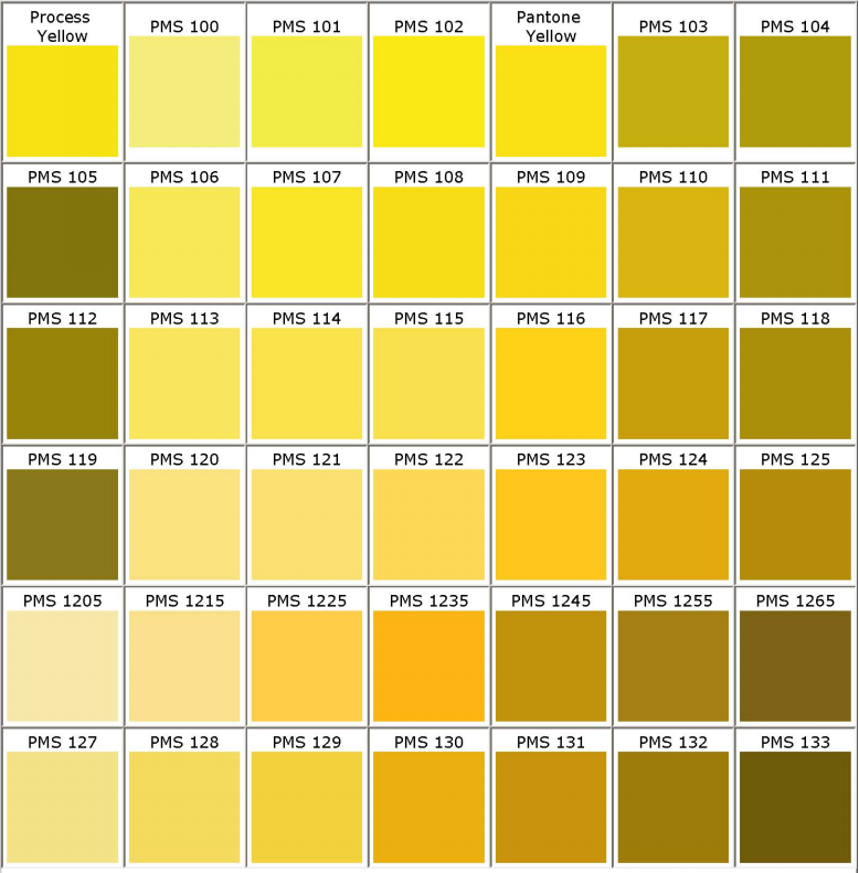Pantone PMS colors chart - color matching for powder coating