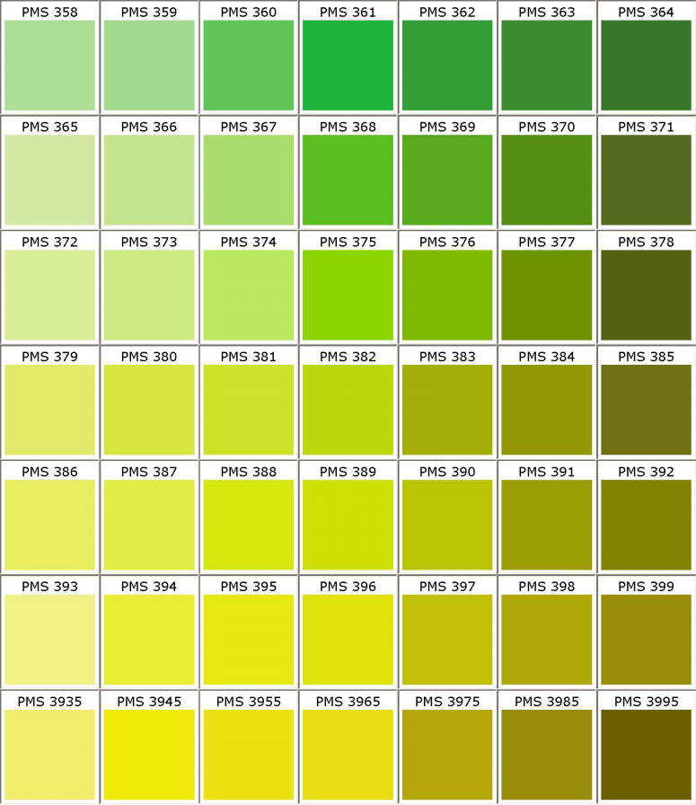 pantone pms colors chart color matching for powder coating part 5. Black Bedroom Furniture Sets. Home Design Ideas