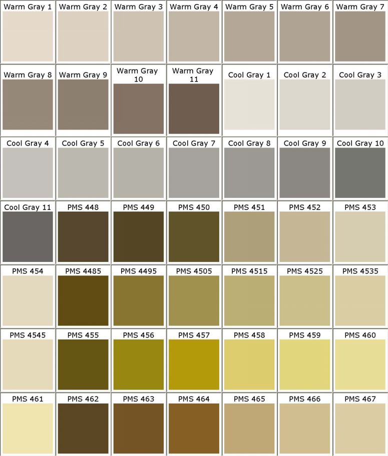 pantone pms colors chart color matching for powder. Black Bedroom Furniture Sets. Home Design Ideas