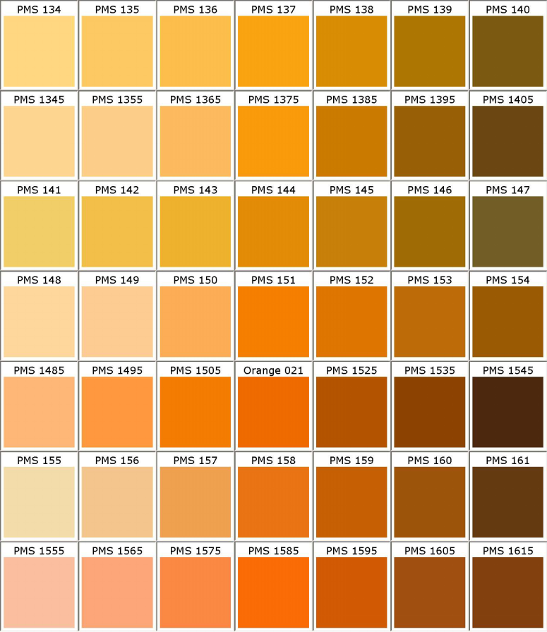 Pantone PMS colors chart color matching for powder coating – Pms Color Chart